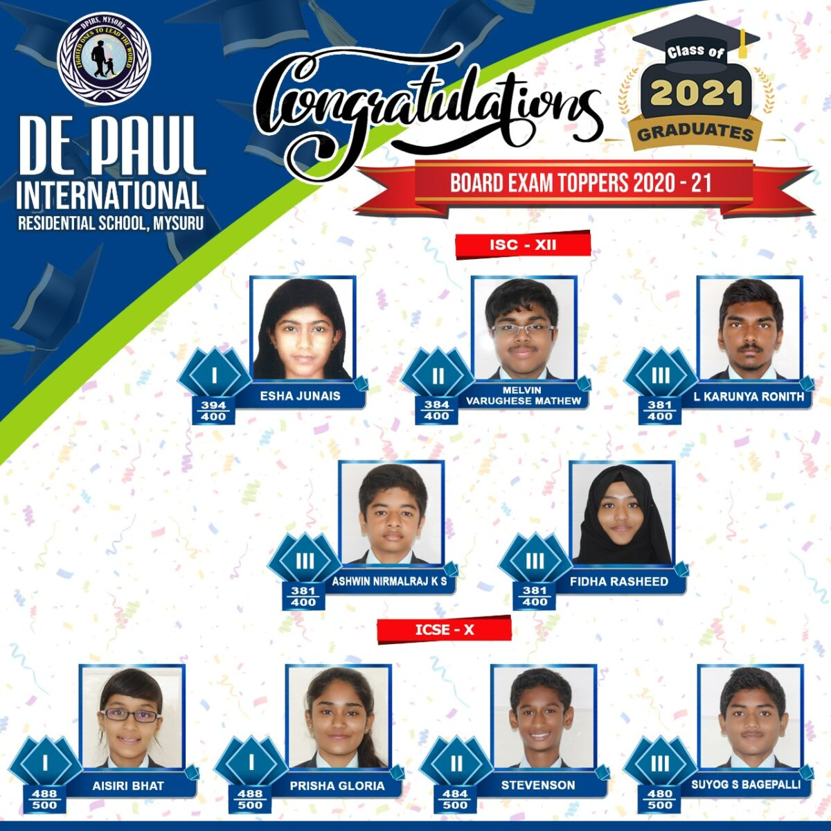 CONGRATULATIONS TO BOARD EXAM TOPPERS 2020-21